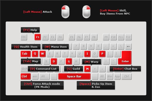 Các phím tắt trong game Mu Online