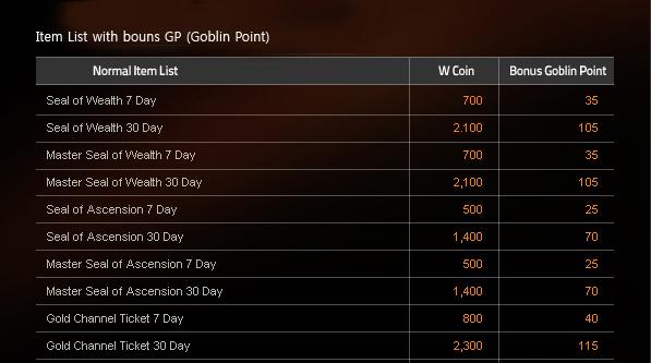 Bonus Goblin Points Mu Online